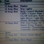 Solved: I Need A 2007 Fuse Diagram For A Jeep Liberty - Fixya inside 2005 Jeep Liberty Fuse Box Diagram