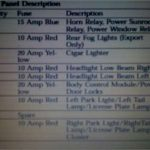 Solved: I Need A 2007 Fuse Diagram For A Jeep Liberty - Fixya with 2005 Jeep Liberty Fuse Box Diagram
