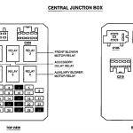 Solved: Need Diagram Of Fuse Panel On 2000 Windstar - Fixya with 2000 Ford Windstar Fuse Box Diagram