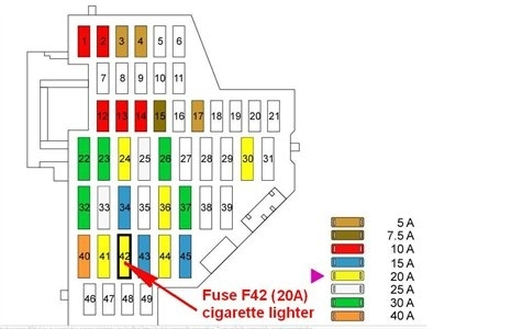 Solved: Where Is 2007 Jetta Fuses Located For Cigarette - Fixya for 2007 Vw Jetta Fuse Box