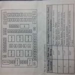 Solved: Where Is Fuse Box Locate On The 2005 Lincoln Navig - Fixya with 2004 Lincoln Navigator Fuse Box Diagram