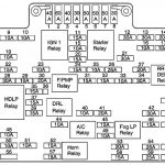 Suburban Fuse Box. Suburban. Automotive Wiring Diagrams pertaining to 2005 Suburban Fuse Box Diagram