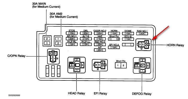 2005 toyota corolla fuse box diagram