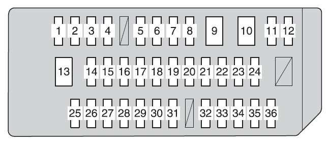 Toyota Sienna Third Generation Mk3 (Xl30; 2011) – Fuse Box Diagram regarding Toyota Sienna Fuse Box