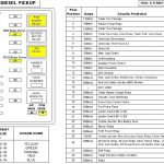 Tr 2007 Ford Expedition Fuse Box Diagram. Tr. Automotive Wiring regarding 2000 Ford Expedition Fuse Box Diagram