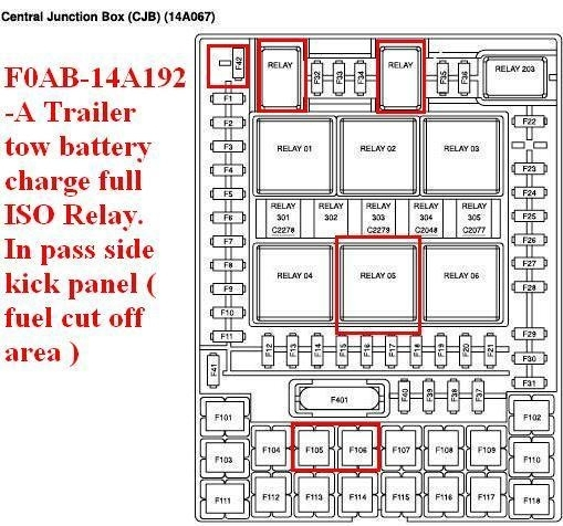 Trailer Towing Package Relay Locations - Page 3 - F150Online Forums in 2005 F150 Fuse Box