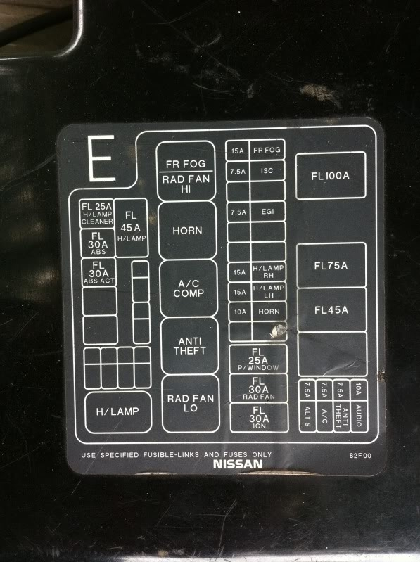 Under Bonnet Fuse Box - Hardtuned for S15 Fuse Box Diagram