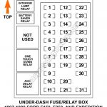 Under Dash Fuse And Relay Box Diagram (1997-1998 F150, F250 with 1997 Ford F150 Fuse Box Diagram Under Dash