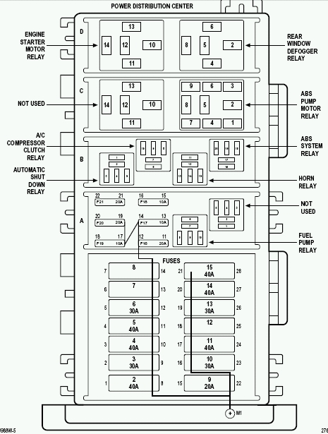 1995 F150 Airbag Wiring Diagram as well 1979 Corvette Horn Relay Location together with 2008 Ford Super Duty F 650 F 750 Passenger  partment Fuse Panel And Relay furthermore Discussion T26089 ds553247 also 1993 Honda Civic Del Sol Electrical Harness Wiring Diagram. on headlight relay circuit description