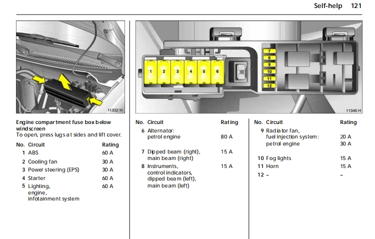 vauxhall astra fuse box layout 2004 wirdig within zafira fuse box diagram vauxhall astra fuse box layout 2004 wirdig within zafira fuse vauxhall zafira fuse box diagram at reclaimingppi.co