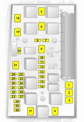 Vaxuhall Zafira B (2005 – 2015) – Fuse Box Diagram | Auto Genius with regard to Opel Zafira Fuse Box Diagram