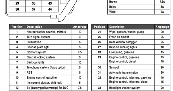 2000 vw passat fuse box diagram | fuse box and wiring diagram fuse box on 2000 acura tl fuse box on 2000 vw beetle