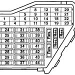 Volkswagen Jetta Or Golf Fuse Diagram For 1999 And Newer with regard to Jetta 2001 Fuse Box Diagram