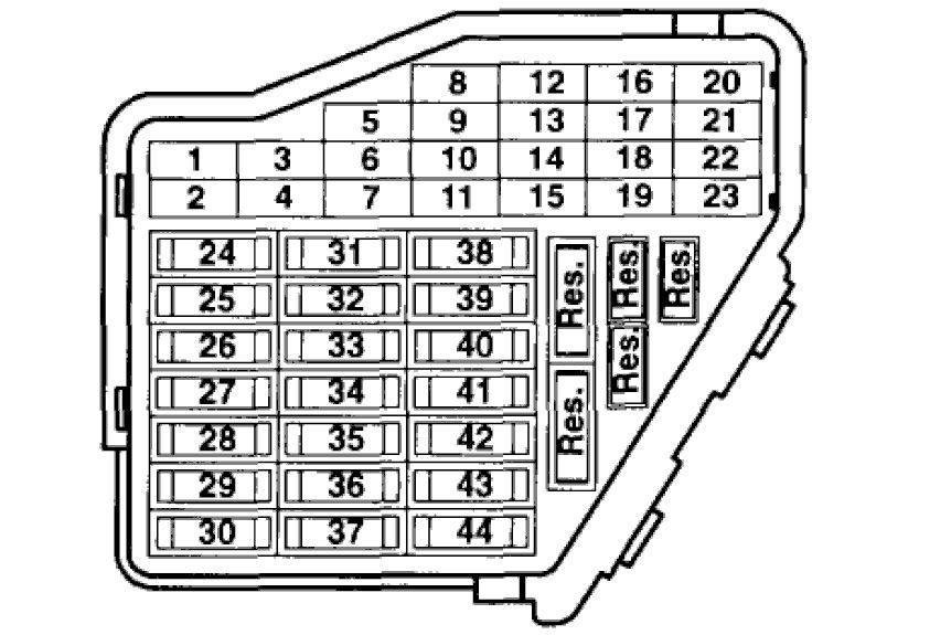 Volkswagen Jetta Or Golf Fuse Diagram For 1999 And Newer within 03 Jetta Fuse Box