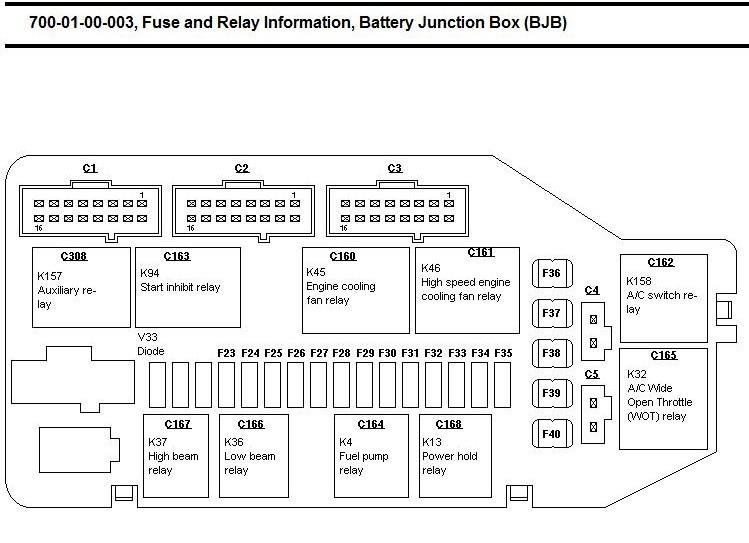 What Fuse - Pumapeople regarding Ford Fiesta 2009 Fuse Box Diagram
