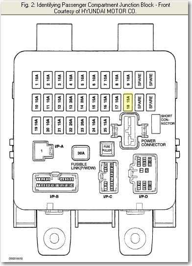 Where Is The Cigarette Lighters Fuse Box On 2003 Hyundai intended for 2003 Hyundai Elantra Fuse Box