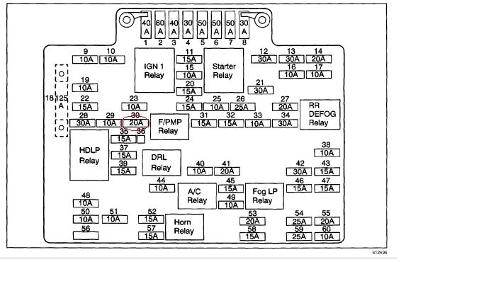 Where Is The Ecm B Fuse Located On A 2001 Tahoe? throughout Tahoe Fuse Box Diagram