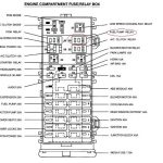 Where Is The Fuel Pump Relay Located On A 1998 Ford Taurus for 2003 Ford Taurus Fuse Box Location