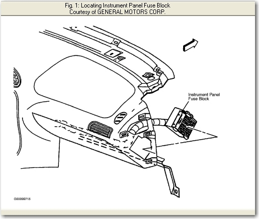 Where Is The Fuse Box Located In A 2001 Oldsmobile Intrigue inside 2000 Oldsmobile Intrigue Fuse Box Diagram