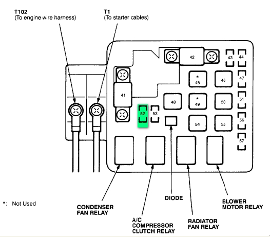 Where Is The Horn Relay And Fuse For A 1998 Civic Dx for Honda Civic 2000 Fuse Box Diagram
