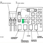 Where Is The Horn Relay And Fuse For A 1998 Civic Dx regarding Honda Civic 98 Fuse Box Diagram