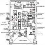 Where Is The Inside Fuse Box For A 01 Town & Country??? intended for 2005 Chrysler Town Country Fuse Box Diagram