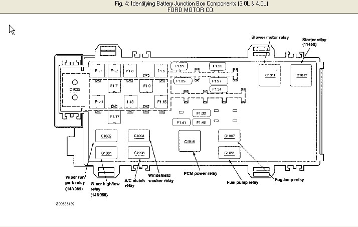 Wiring Diagram 2004 Ford Ranger – The Wiring Diagram regarding 2004 Ford Ranger Fuse Box Diagram