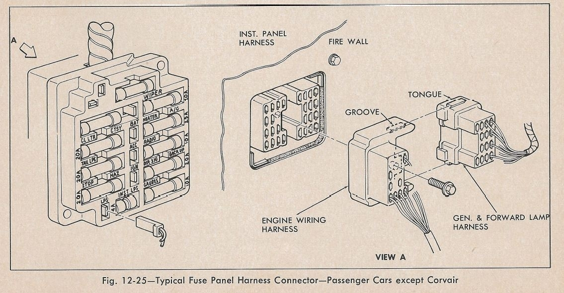 1967 Firebird Fuse Box Diagram