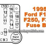 Wiring Diagram For 1995 Ford F250 – Ireleast intended for 1995 F150 Fuse Box Diagram