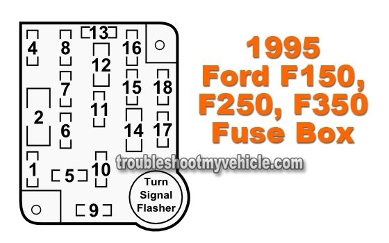 1990 ford f 150 fuse diagram 1995 f150 fuse box diagram | fuse box and wiring diagram