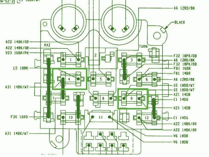 Wiring Diagram For 1995 Jeep Wrangler – Ireleast in 1995 Jeep Wrangler Fuse Box Diagram