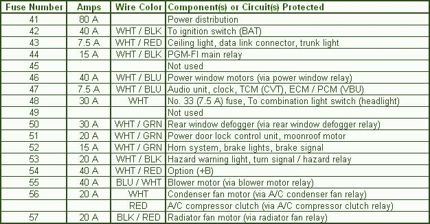 Wiring Diagram For 1998 Honda Civic – The Wiring Diagram inside 98 Honda Civic Fuse Box Diagram
