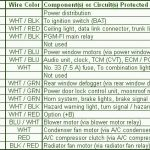 Wiring Diagram For 1998 Honda Civic – The Wiring Diagram pertaining to 2001 Honda Civic Fuse Box