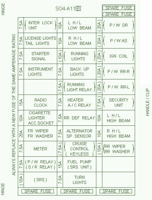 Wiring Diagram For 1998 Honda Civic – The Wiring Diagram throughout 2001 Honda Civic Fuse Box Layout