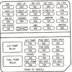 Wiring Diagram For 1998 Honda Crv – Ireleast throughout 2005 Honda Crv Fuse Box Diagram