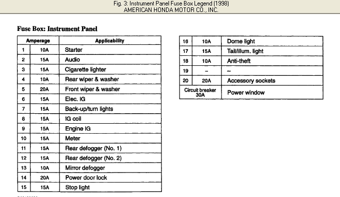 Wiring Diagram For 1998 Honda Crv – Ireleast with regard to 98 Honda Accord Fuse Box Diagram