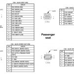 Wiring Diagram For 2002 Jeep Grand Cherokee – Ireleast pertaining to Fuse Box Diagram For 2002 Jeep Grand Cherokee