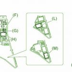 Wiring Diagram For 2002 Subaru Outback – The Wiring Diagram inside 2002 Subaru Outback Fuse Box Diagram