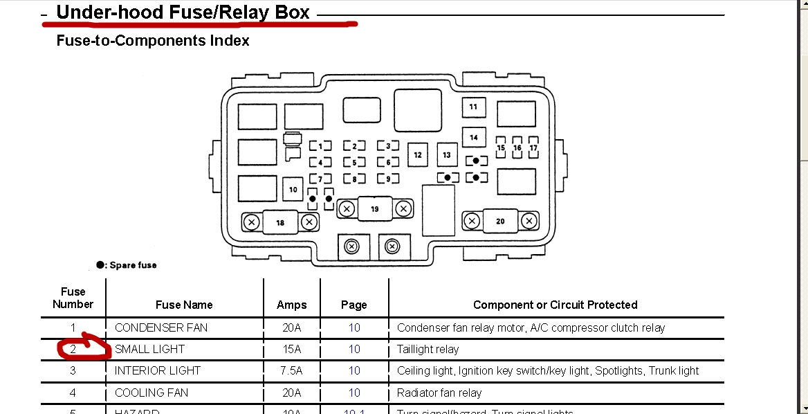service manual  2004 honda cr v fuse box manual