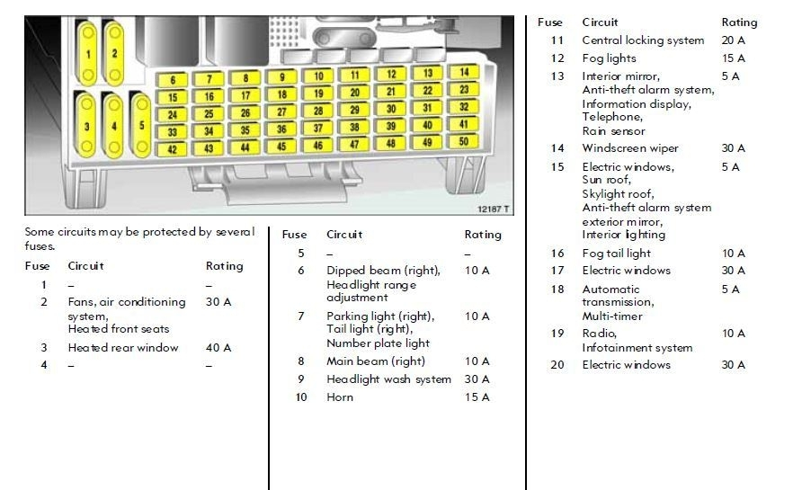 Diagram  Opel Astra G Fuse Box Diagram Full Version Hd Quality Box Diagram