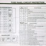 05 Ford Explorer Fuse Diagram On 05 Images. Wiring Diagram Schematics pertaining to 95 Ford Explorer Wiring Diagram