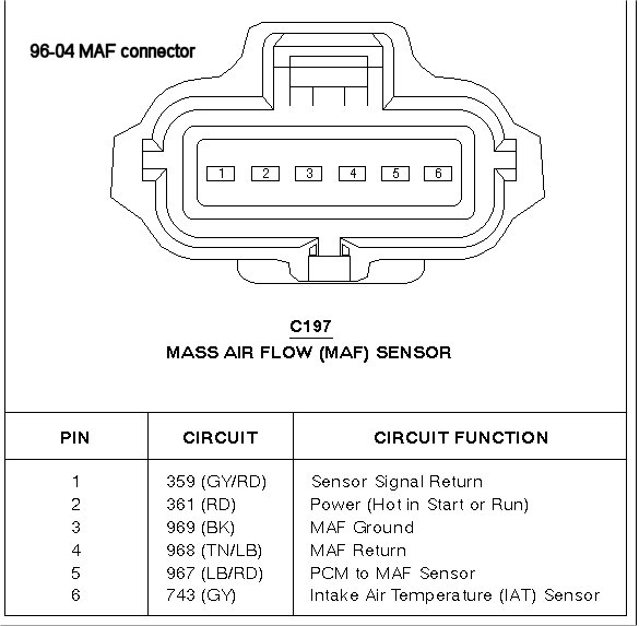 05+ Slot Style Maf Connector Pigtail Solder On throughout Mass Air Flow Sensor Wiring Diagram