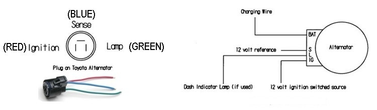 Toyota Alternator Wiring Diagram & 1 Wire Alternator Diagram Two ...