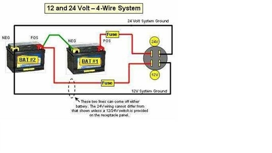 12 24 Volt Trolling Motor Wiring Diagram Questions & Answers (With regarding 24 Volt Trolling Motor Wiring Diagram