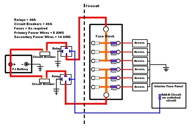 "12-Circuit ""switched"" Fuse Block (Installation W/ Pics) - Toyota pertaining to Blue Sea Wiring Diagram"