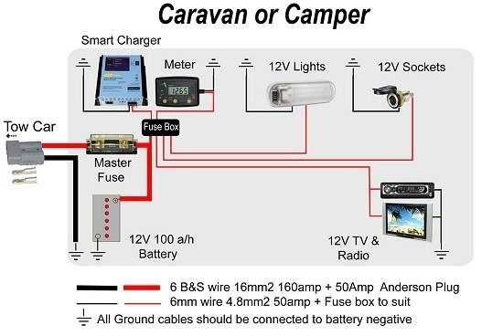 12 Volt Wiring Diagram 12 Volt Camper Trailer Wiring Awesome with Camper Trailer Wiring Diagram