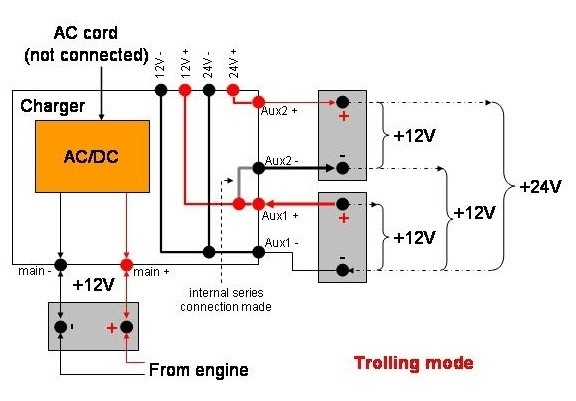36 Volt Trolling Motor Wiring Diagram : Volt trolling motor wiring diagram fuse box and