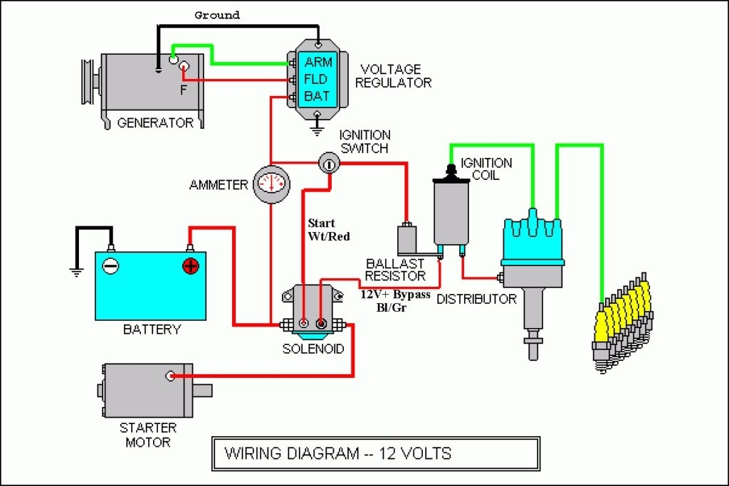 12Volt Com Wiring Diagrams With Perfect Car Ignition Diagram 86 regarding 12Volt Com Wiring Diagrams