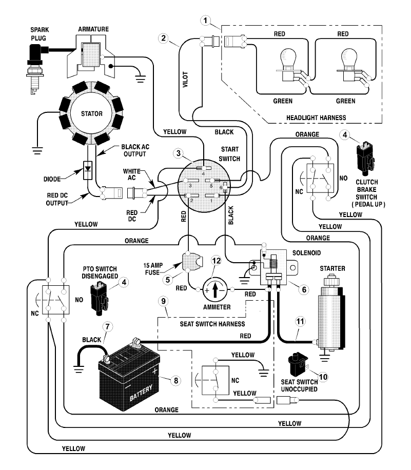 vanguard wiring diagrams 24 wiring diagram images briggs and stratton 16 hp twin wiring diagram Briggs Stratton 16 HP Twin