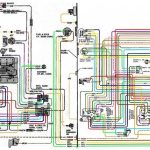 1957 Chevy Ignition Wiring. Car Wiring Diagram Download. Cancross.co intended for 1957 Chevy Electrical Wiring Diagrams Heater